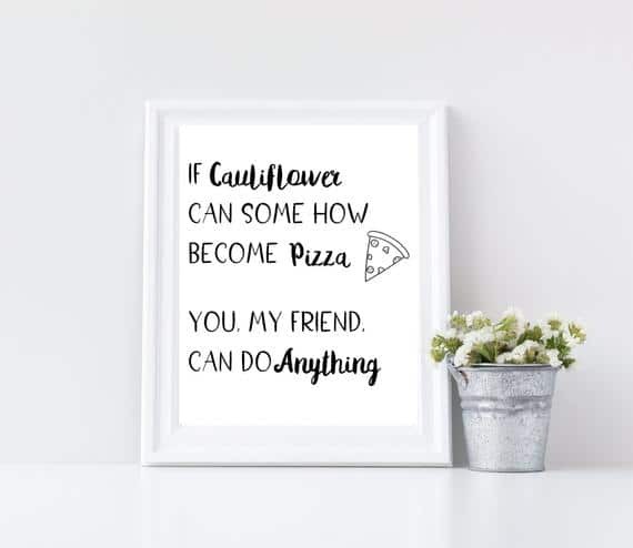 Low Carb Keto Diet Wall Art PRINTABLE